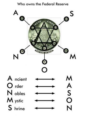 simbol yahudi